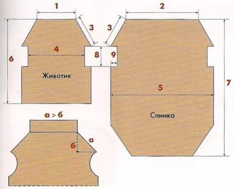 Вязание для мелких собак описание и схемы