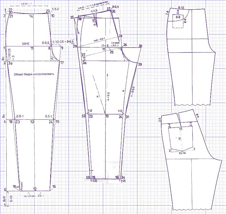 2185_3401_1499423451_8 Как сшить брюки женские - советы Анастасии Корфиати