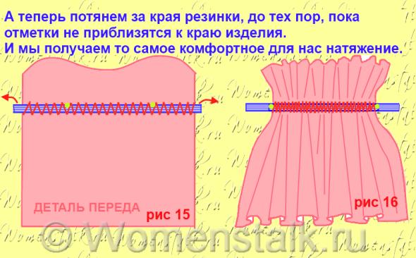 Как сшить сарафан на резинке пошагово