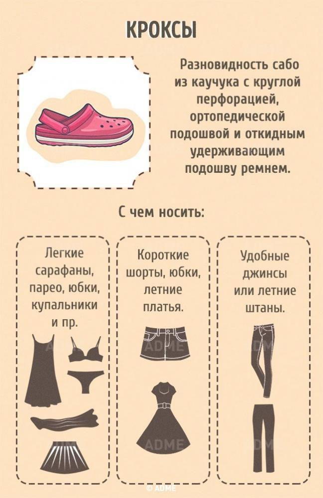 виды женских туфлей названия с картинками признак банных