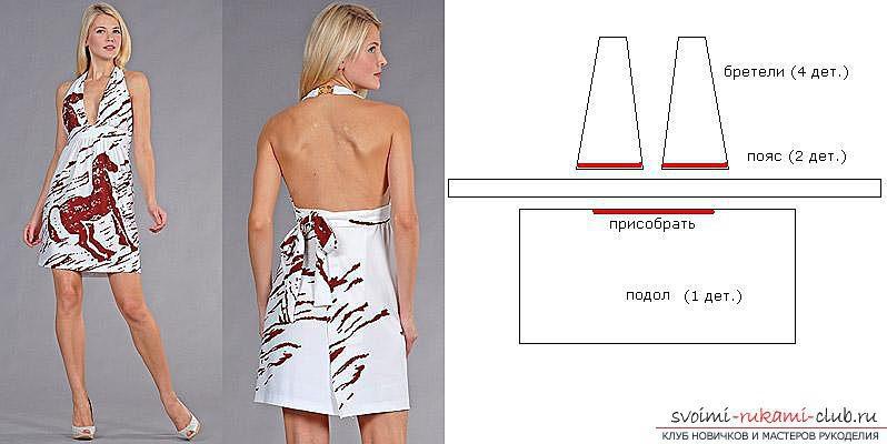 Выкройка и индивидуальный пошив летних платьев и сарафанов. Фото №5