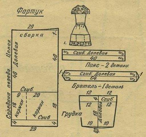 Выкройка кухонного фартука
