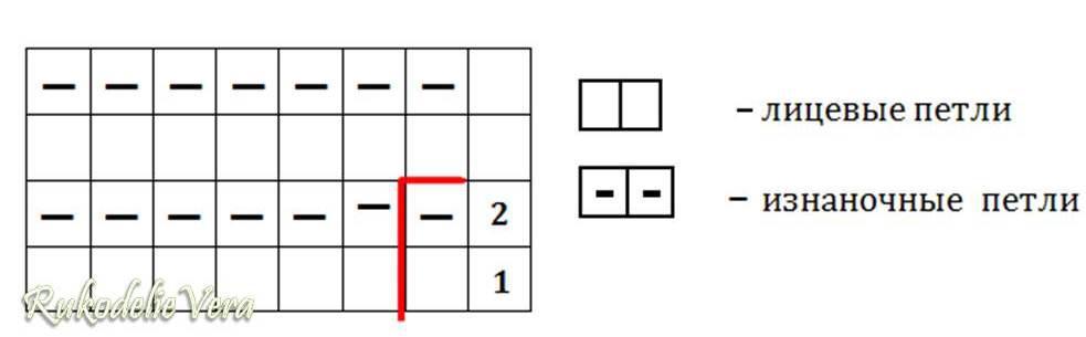 Схема вязания спицами узора Платочная вязка.