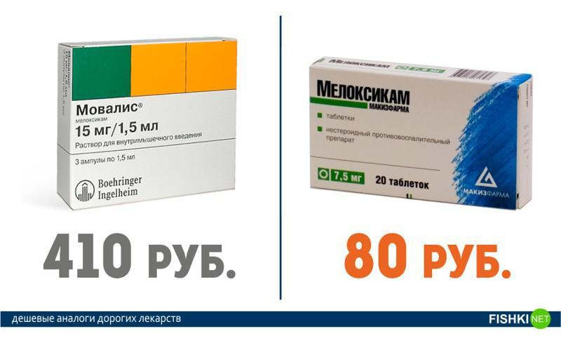 Дешевые Аналоги Таблеток