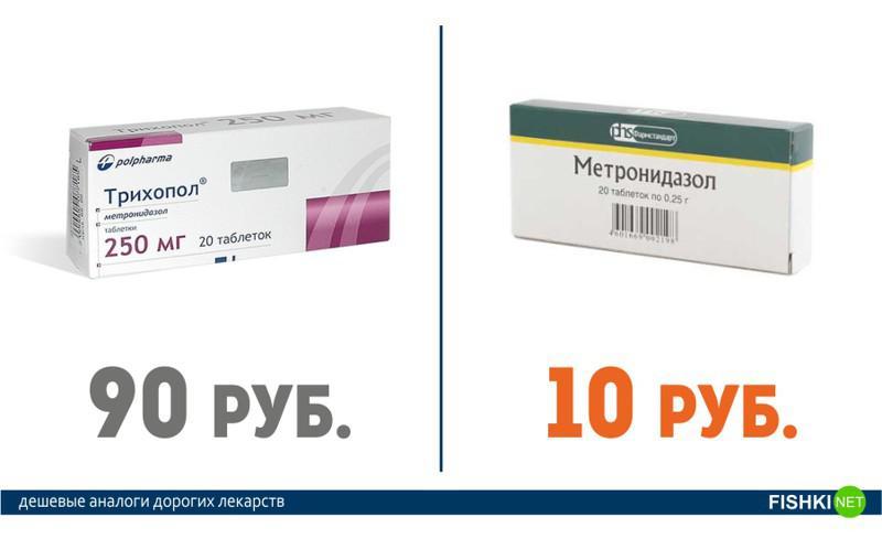 Что помогает от простатита лекарства
