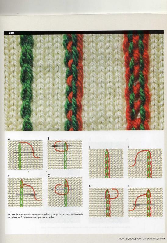 вышивка на вязаном полотне схемы швов женский мир